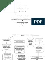 Negocios y Contratos Internacionales Conceptos y Tipologia SEBAS