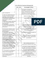 Checklist for Effective Classroom Management