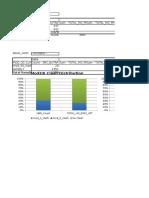 PCI Clash Analysis