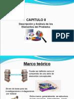 CAPITULO II - Descripción y Análisis de Los Elementos Del Problema