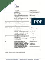 CEC_Illustrative_Coaching_Plan.pdf