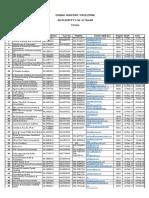 d Audit Firms - 2017
