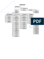 struktur(1).pdf