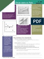 module 6 parent tip sheet - portuguese
