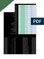 Rare Item Database