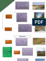 depositos-sedimentarios(1)