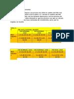 Ejercicios Macroeconomia.docx