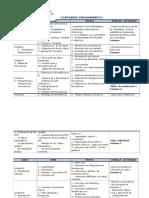 MJR Contenido Programático - Estadística Corporativa