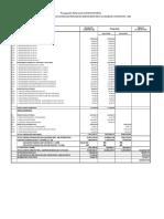 PPTO RESUMEN - Amauta 3 CONVOCATORIA 250216.xlsx