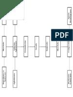 Diagrama de flujo de tabletas de granulado  Vía Humeda