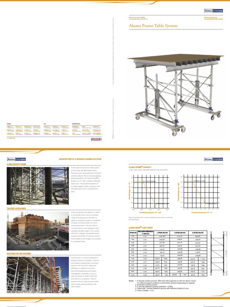 Alum a Frame Table Product Sheet | Civil Engineering | Mechanical ...
