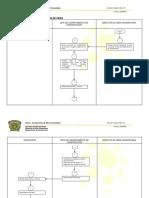 Diagrama de Flujo Supervision de Obra