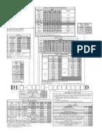 DA1 Model Decodification