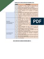 335590986 Escala Funcional de La Deglucion de Fujishima o Fils Test Clinico de Volumen Viscosidad Mecv V