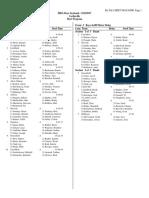 2017 IHSA Boys Carlinville Sectional heat sheet