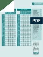 Catal Aspersor Fabrimar ECO.pdf