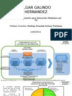 ANEXO 1 ACTIVIDAD 3.2.pptx