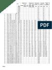 Escala Americana de Bitolas de Fios – Wikipdia, A Enciclopédia Livre