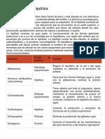 Trastornos de La Hipófisis MSD.docx