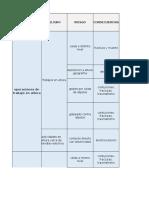 Matriz IPP