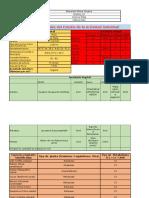 Tabla de Caracterización Actividad Colaborativa Bioquimica Metabolica