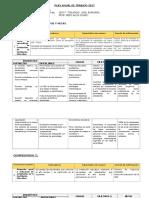 Propuesta de Plan Anual de Trabajo 2017