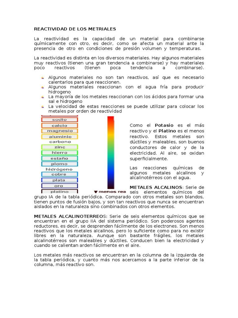 205315270 reactividad de los materiales 2 docxcx urtaz Image collections