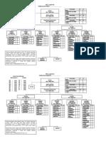 Peta Jabatan PT PN PTA PA