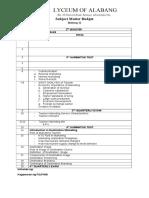 Budget of Work- Pananaliksik