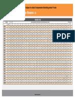 column extract easysteelstructuralpropertiesbook 1
