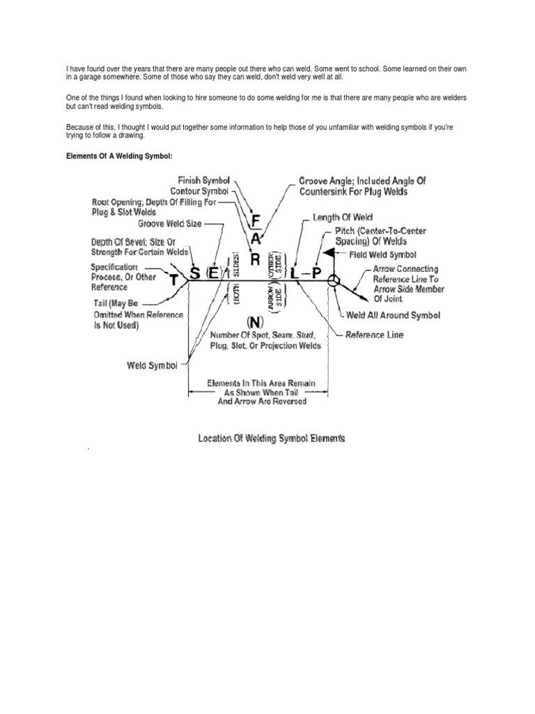 Weld symbols welding triangle buycottarizona Image collections