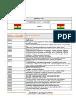 Sgs Gis Pca Ghana Product List 14 v1