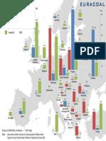 EURACOAL Coal in Europe 2014