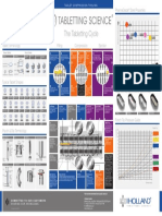 Tooling and Tabletting Cycle Poster