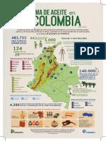Infografía General de COLOMBIA