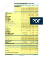 budget fmp
