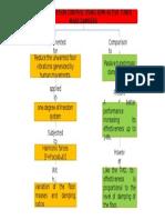 Mapa Conceptual Articulo 2