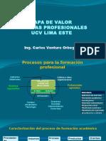 Mapa de Valor UCV