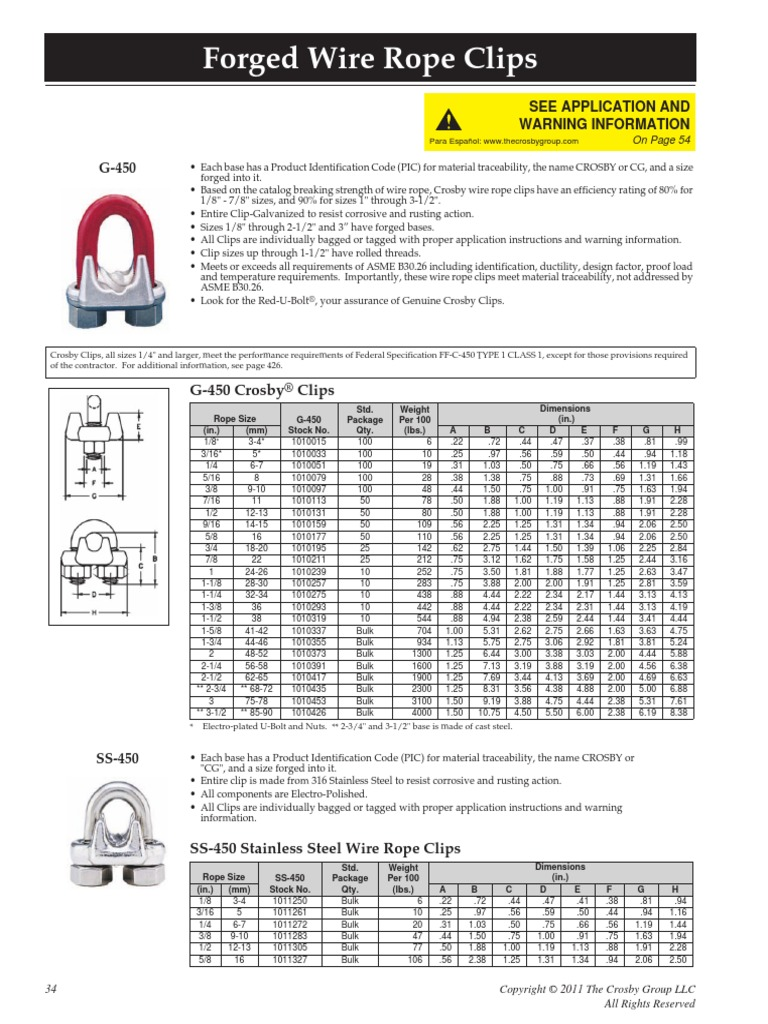 Luxury Wire Sling Capacity Photo - Wiring Diagram Ideas - guapodugh.com