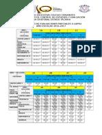 Calendario de Evaluaciones Parciales II Lapso (1)