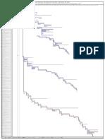 Diagrama Gant (a-0!)