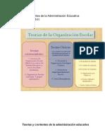 Teorías y Corrientes de La Administración Educativa