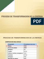 Proceso de Transformacion de La Energia