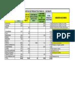 Solicitud  y disminución de productos  para el 11 de mayo.pdf
