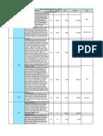 Tentative Cost of Sohna Insihing -Sub-con Copy 2