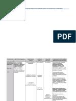 Analisis de Materias Para Proyectos Integradores Academia