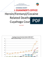 Heroin/fentanyl/cocaine related deaths in Cuyahoga County