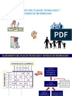 Clase 05 - Alineamiento Plan TI-SI Con Estrategias