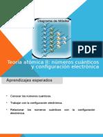 Clase 2 Teoría Atómica II Configuración Electrónica y Numeros Cuánticos
