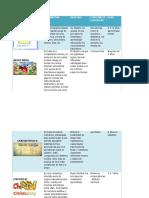 Cuadro Comparativo de Los Softwarea Educativos